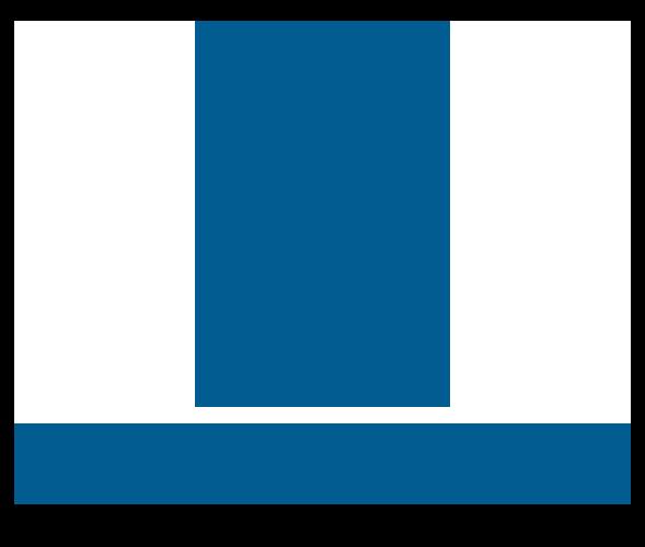 Migramarket